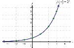 equazione-esponenziale-grafico-maggiore-di-1