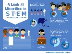 10-Startling-Stats-About-Minorities-in-STEM