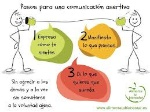 comunicacion14