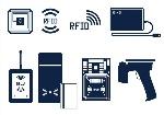 rfid-icon-set-free-vector