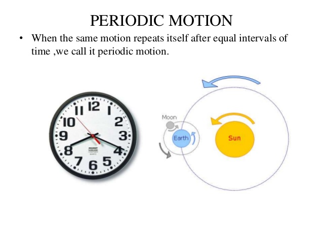 types-of-motion-12-638