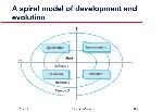 A+spiral+model+of+development+and+evolution