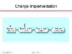 Change+implementation