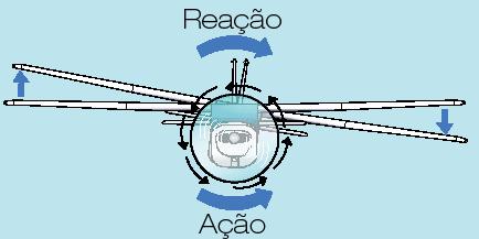 torque-reaction