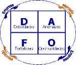 DAFO1