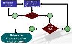 Sistema de Procesamiento de Datos