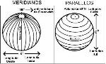 paralelos e meredianos