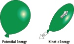 kinetic and potential energy in balloons-XL