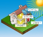 Solar-works-graphic