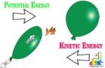 Kinetic-VS-Potential-Energy